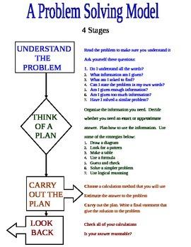 Math Problem Solving Model