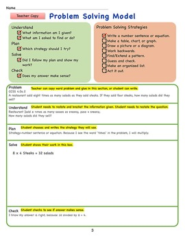 Math Problem Solving Model & Strategies Resource Guide