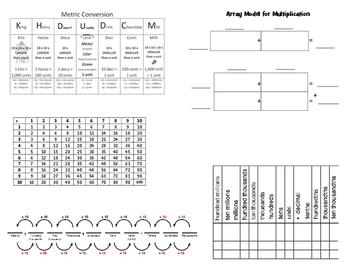 Math Problem Solving Placemat