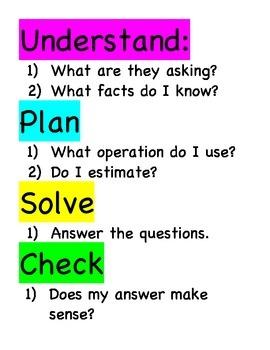 Math Problem-Solving Poster