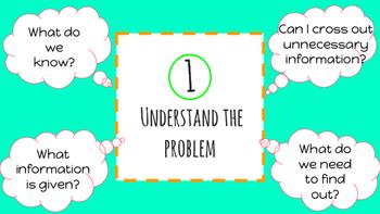 Math Problem Solving Posters
