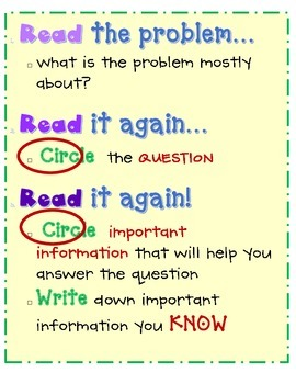 Math Problem Solving Process