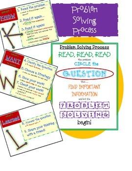 Math Problem Solving Process