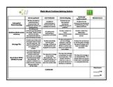 Math Problem Solving Rubric and Student Checklist (additio