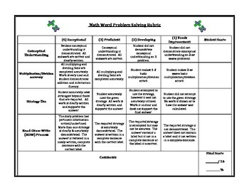 Math Problem Solving Rubric and Student Checklist (multiplication and division)