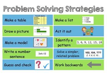 Math Problem-Solving Strategies