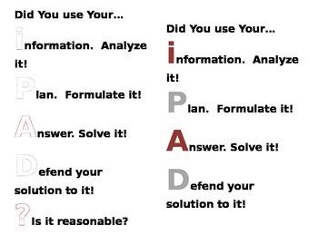 Math Problem Solving Strategy