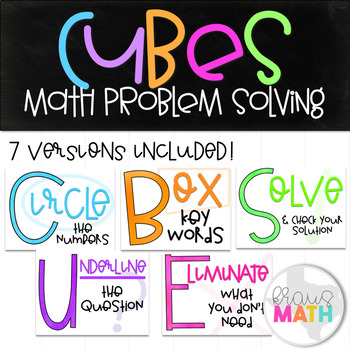 Math Problem Solving Strategy: CUBES Posters!