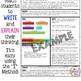 Math Problem Solving Teaching Slideshow & Forms Instructional Method