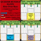 BUNDLE SLOPE QUIZZES Negative Positive Undefined Zero RISE OVER RUN