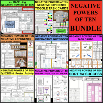 Math Problem Solving Word Problem Strategy Plan Chart Grap
