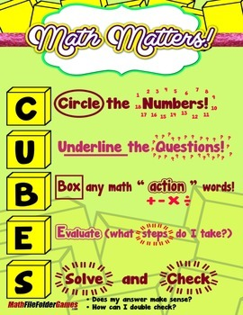 Math Problem Strategies {Poster/Anchor Chart with Cards for Students}