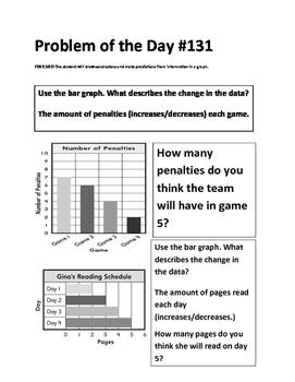 Math Problem of the Day TEKS 2.10D Pictographs Bar Graphs