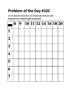 Math Problem of the Day TEKS 2.4ABC Addition and Subtraction Fluency