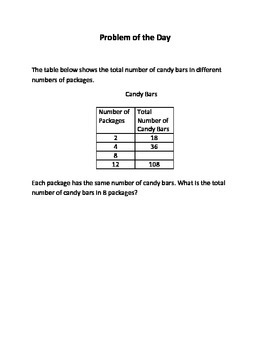 Math Problems of the Day (3rd STAAR)