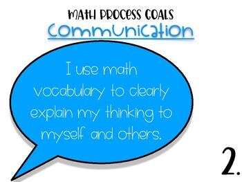 Math Process Goals Poster Set