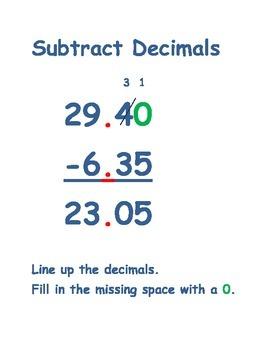Math Process Posters
