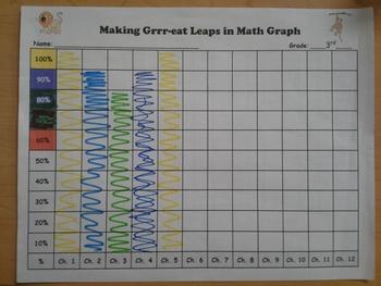 Math Progress Monitoring Graph