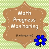 Math Progress Monitoring (Kinder)