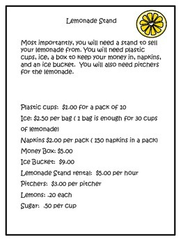 Math Project:  Lemonade Stand Grades 3-5