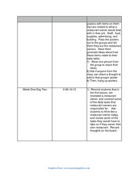 Math Project Lesson Plan For Teachers-Number Sense