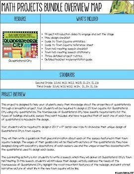 Math Projects Bundle - Place Value, Geometry, Measurement, Data and Telling Time