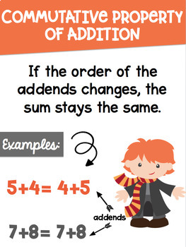 Math Properties Anchor Chart Color Posters with a Harry Potter Theme