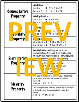Math Properties Cheat Sheet - Editable