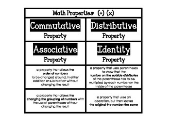 Math Properties (Creative way to Introduce)