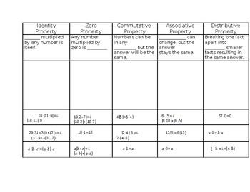 Math Properties Foldable