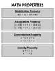 Math - Properties Handout/Poster