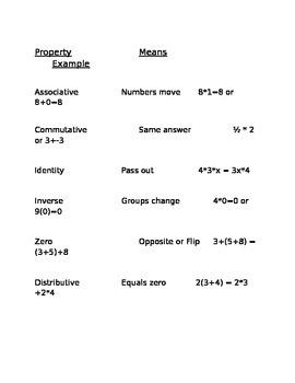 Math Properties Matching Worksheet