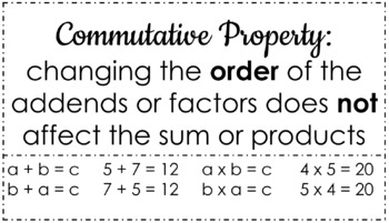 Math Properties Posters