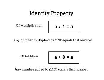 Math Properties Posters