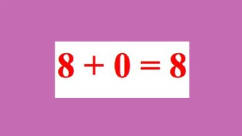 Math Properties Powerpoint - Visual Vocabulary
