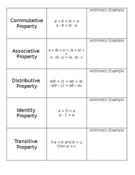 Math Properties Sort Worksheets & Teaching Resources | TpT