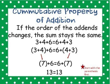 Math Properties of Addition & Multiplication Anchor Charts