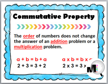Math Properties of Addition & Properties of Multiplication Posters & Flap Book