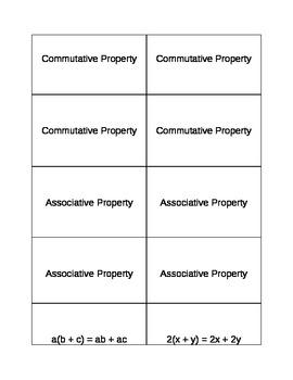 Math Property Flashcards