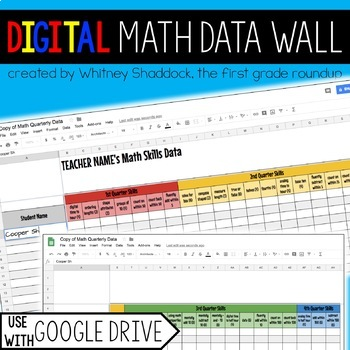 Math Quarterly Assessment Data Wall on Google Drive