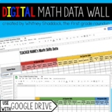 Math Quarterly Assessment Data Wall on Google Drive