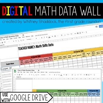 Math Quarterly Assessment Data Wall: Google Drive