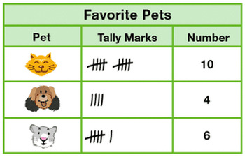 Math & Reading Mini-Book: Create a Tally Chart / How Images Clarify a Text