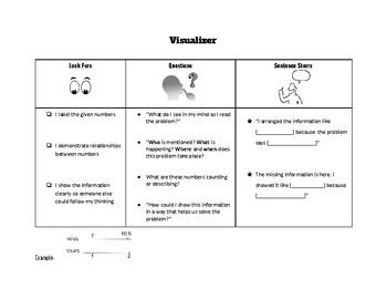 Math Reciprocal Teaching Role Cards