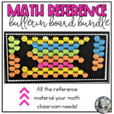 Math Reference Bulletin Board - for Middle School