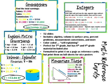 Math Reference Cards