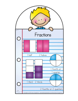Reference Cards - Math (+- Facts, 100 Charts, Shapes, Money, Time, Many More)