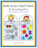 Anchor Chart Cards - Math (+- Facts, 100 Charts, Shapes, Money, Time, Many More)