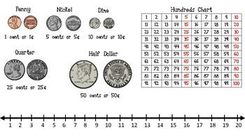 Math Reference Chart