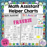 Math Reference Sheet (FREE) Student Helper Charts for Grades 3-5